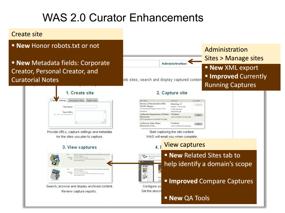 was2.0-curator