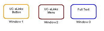 Diagram of UC-eLinks windows